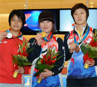 Women's Masters Medalists